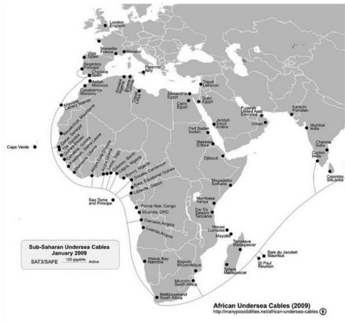 2001: Africa undersea optical fibre SAT-3/WASC/SAFE (One cable only)