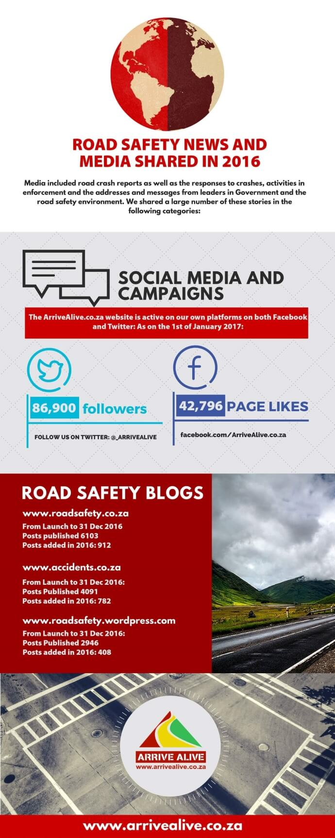 Road Safety News and Media Shared in 2016