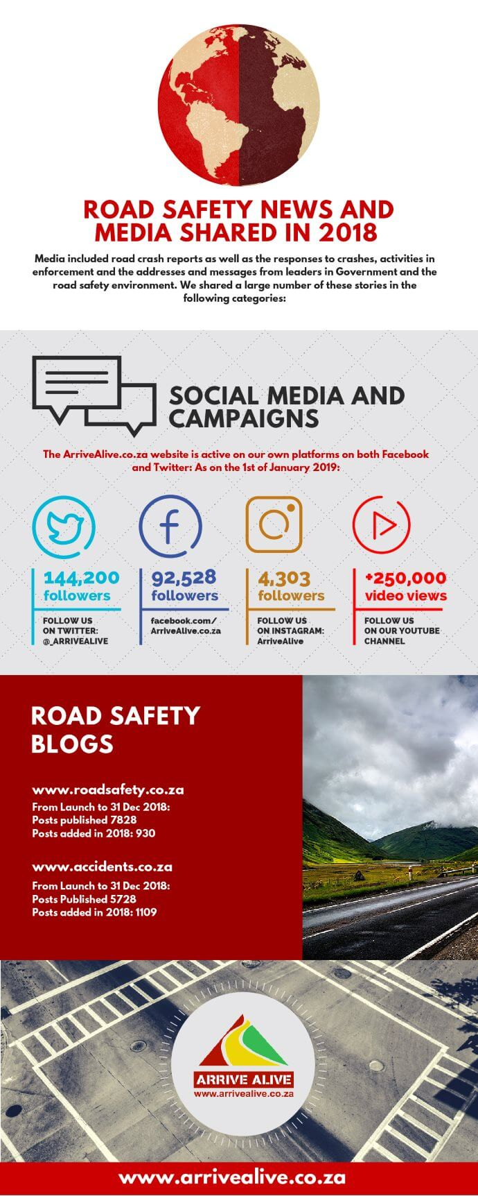 The Arrive Alive Online Initiative 2018 review