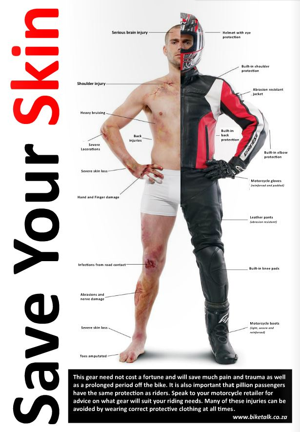 Motorcycle Safety Gear >> Motorcycle Safety And Atgatt