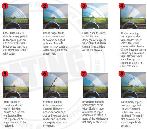 Windscreen Wiper Blades, Roadworthiness and Safe Driving