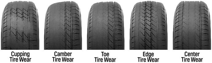 Balance Tyres to avoid irregular Tyre Wear