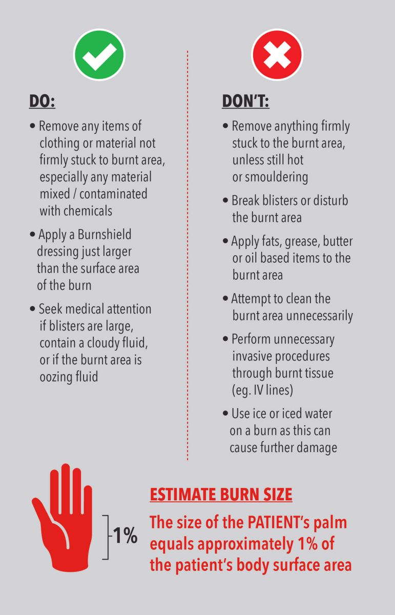 Safety, Prevention and Treatment from Burns - Arrive Alive