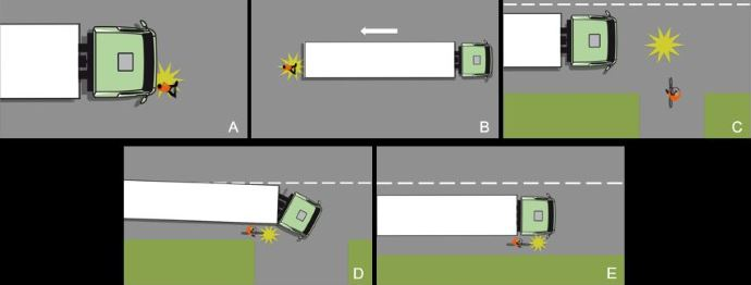 Five Typical Road crashes between trucks and unprotected road users.