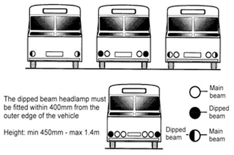 (ii) one head l& capable of emitting a main-beam and one head l& capable of emitting a dipped-beam; or  sc 1 st  Arrive Alive & Lighting Head Lamps and Spot Lights on Vehicles and Rules of the Road