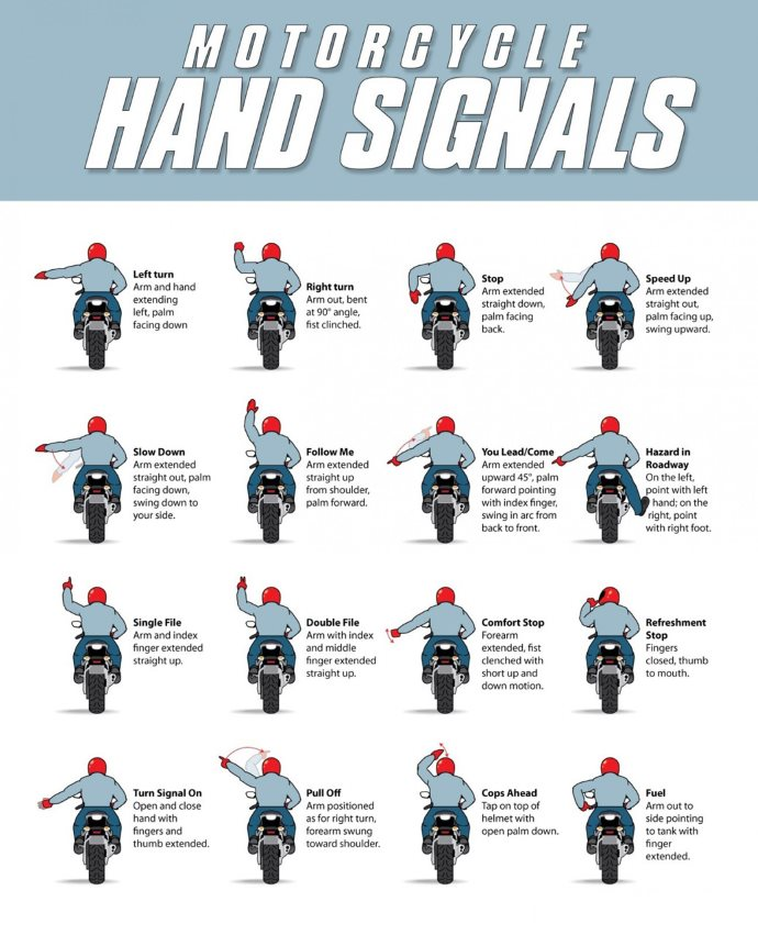 The hand signals used by group riders - are they a standard across SA and worldwide? Why are they important to the safety of Riders?