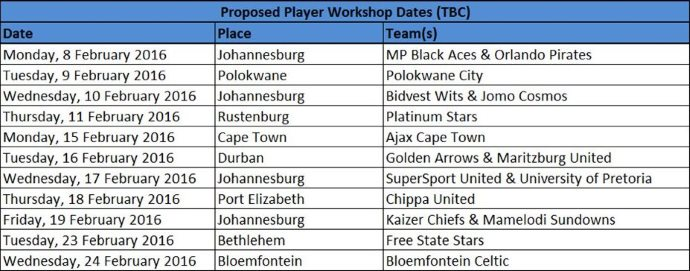 Proposed Player Workshop Dates