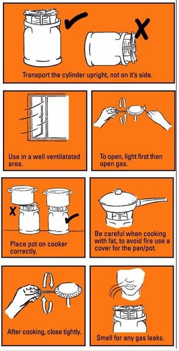 Safely cooking with gas