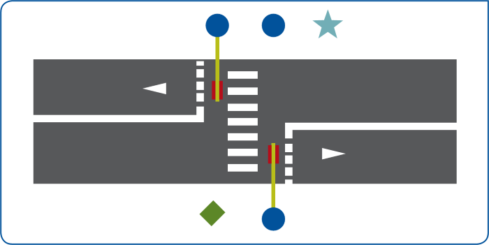 Fig 1: Type A Crossing