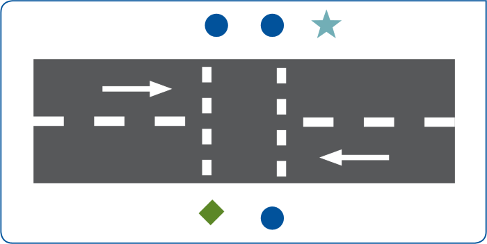Fig 7: G Type Crossing