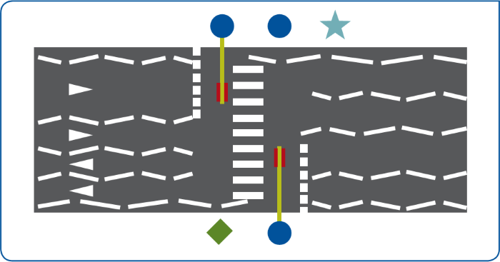 Fig 8: TYPE H CROSSING(MULTI LANE)