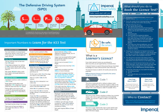 The Defensive Driving System