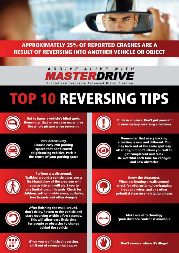 Top 10 reversing tips