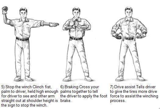 4X4 Winch Guide