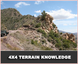 4x4 Terrain Knowledge