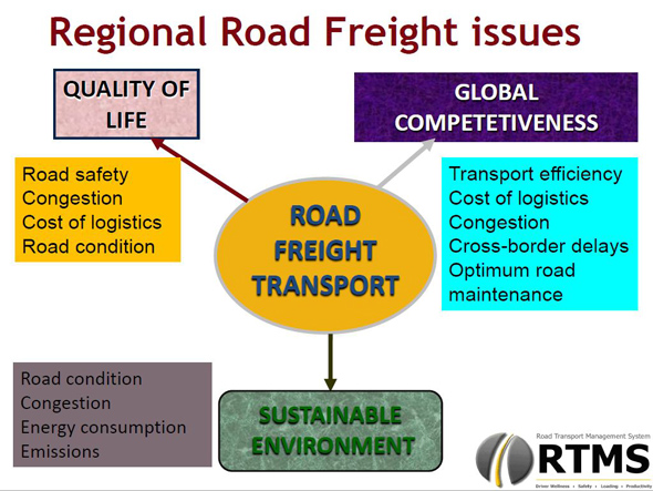 Road Transport Management System [RTMS] and Road Safety