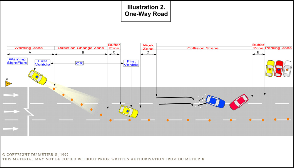 Road Safety & Safeguarding Accident Scenes